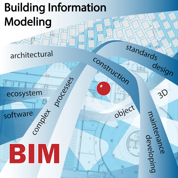 ACE Project Solutions - Building Information Modelling