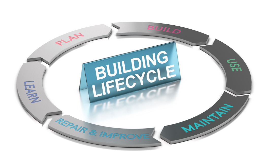 ACE Project Solutions - Lifecycle Management